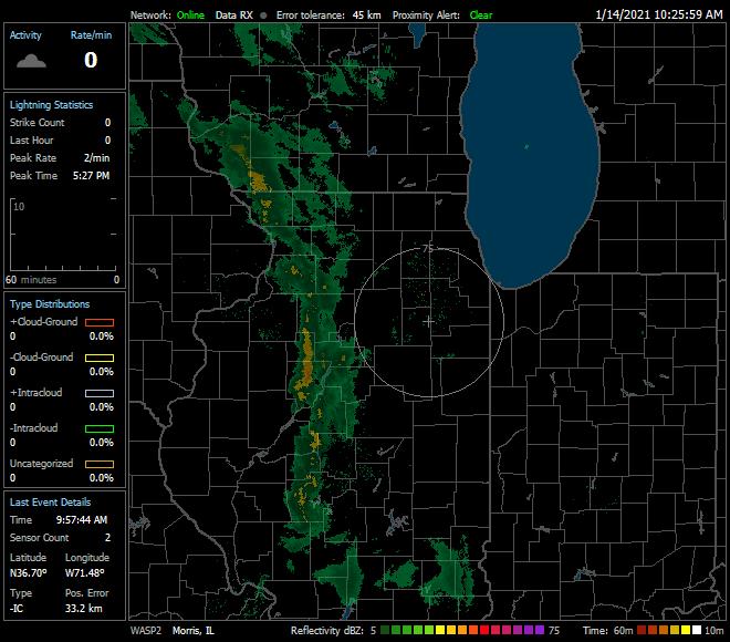 Goose Lake Weather - Lightning and Radar Data